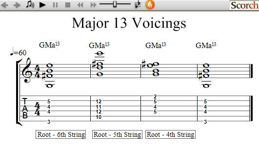 Freemusiclessons4u Major 13th Chord Voicings